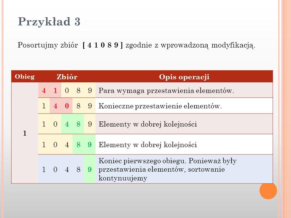 Przykład 3 Posortujmy zbiór [ 4 1 0 8 9 ] zgodnie z wprowadzoną modyfikacją. Obieg. Zbiór. Opis operacji.